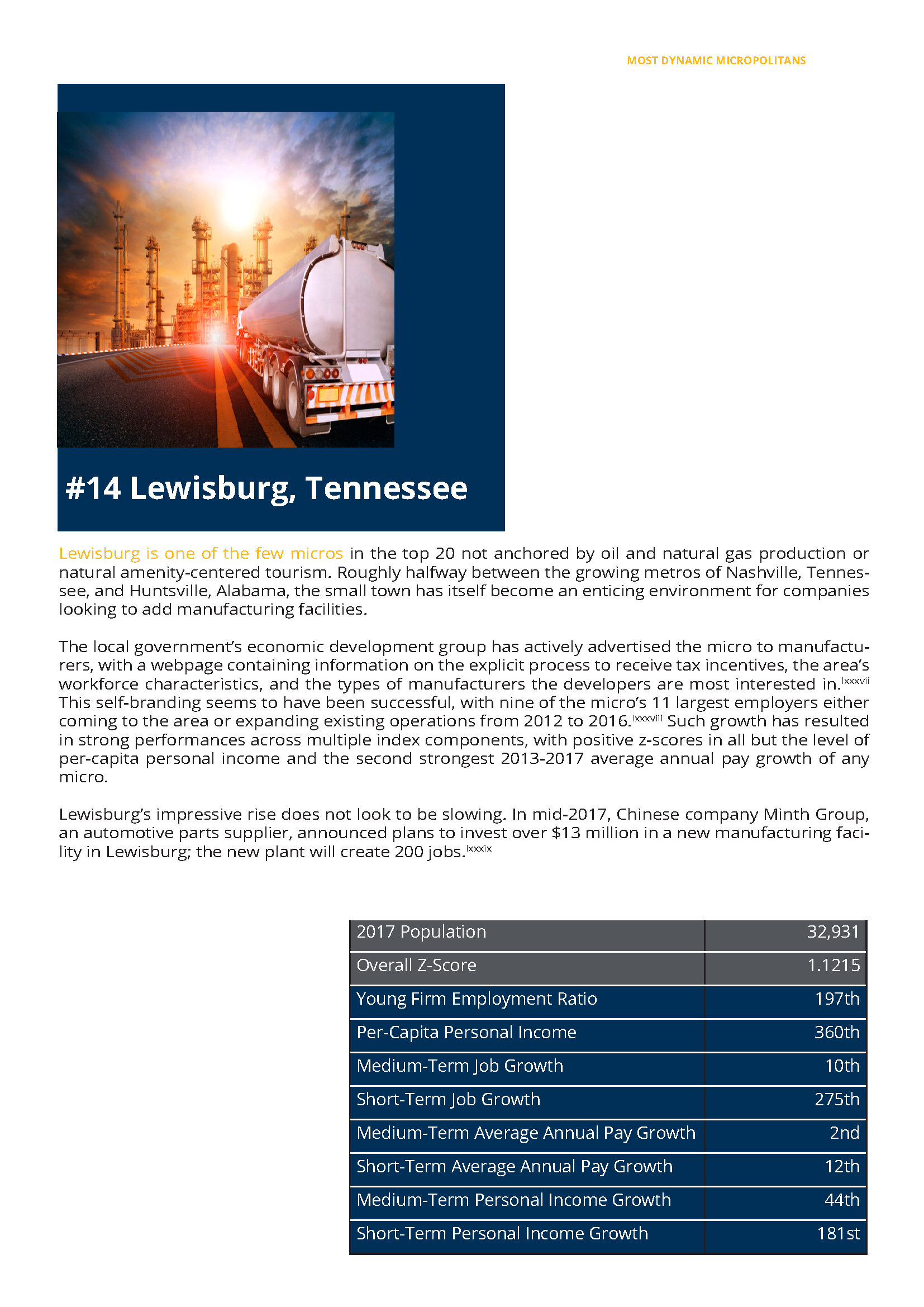 Lewisburg Top 20 Most Dynamic Micropolitan 14 Page 35