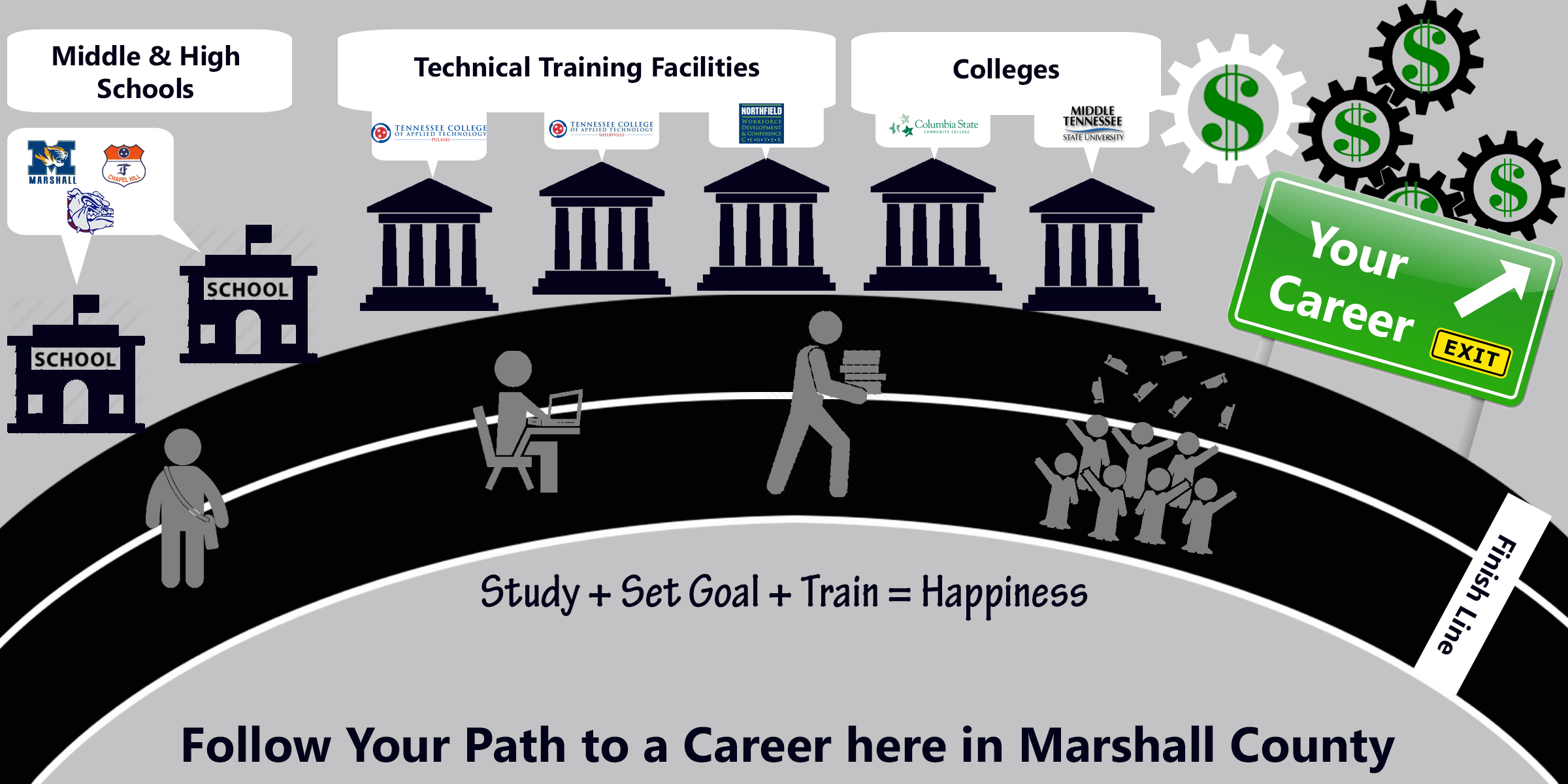 Road Map to Career