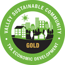 TVA Economic Development Valley Sustainable Community